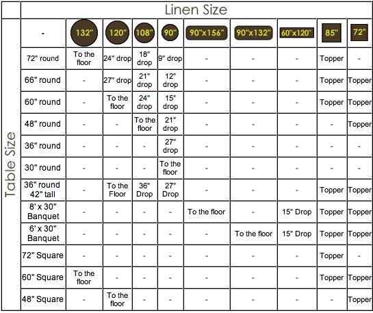 wedding table size chart. image5 wedding table size chart a